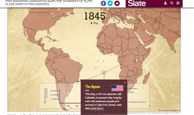 American-Contraband