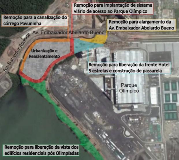 Plano Popular da Vila Autódromo Plano Popular mostra as áreas que foram removidos e as razões creditadas. Imagem do Plano Popular 2016 da Vila Autódromo
