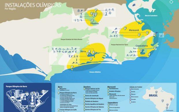 Instalações-olímpicas