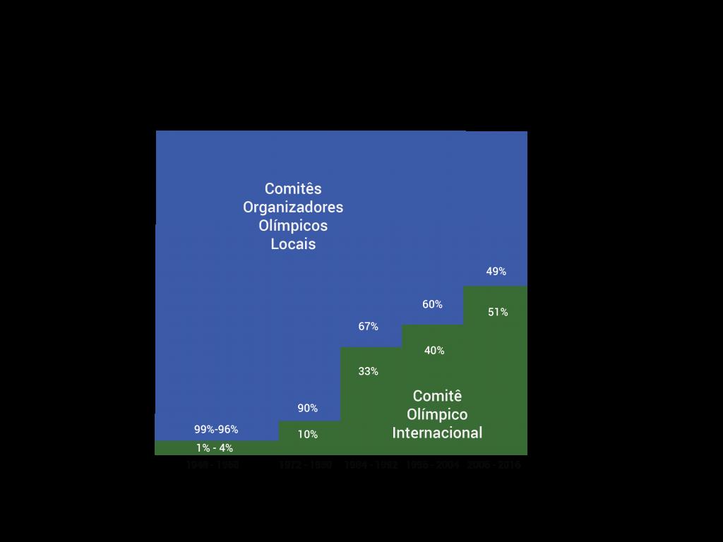 COI Graficos 8-26 08 feedistribution