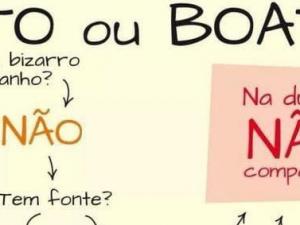 Fonte: http://apcisrj.com.br/fato-ou-boato/