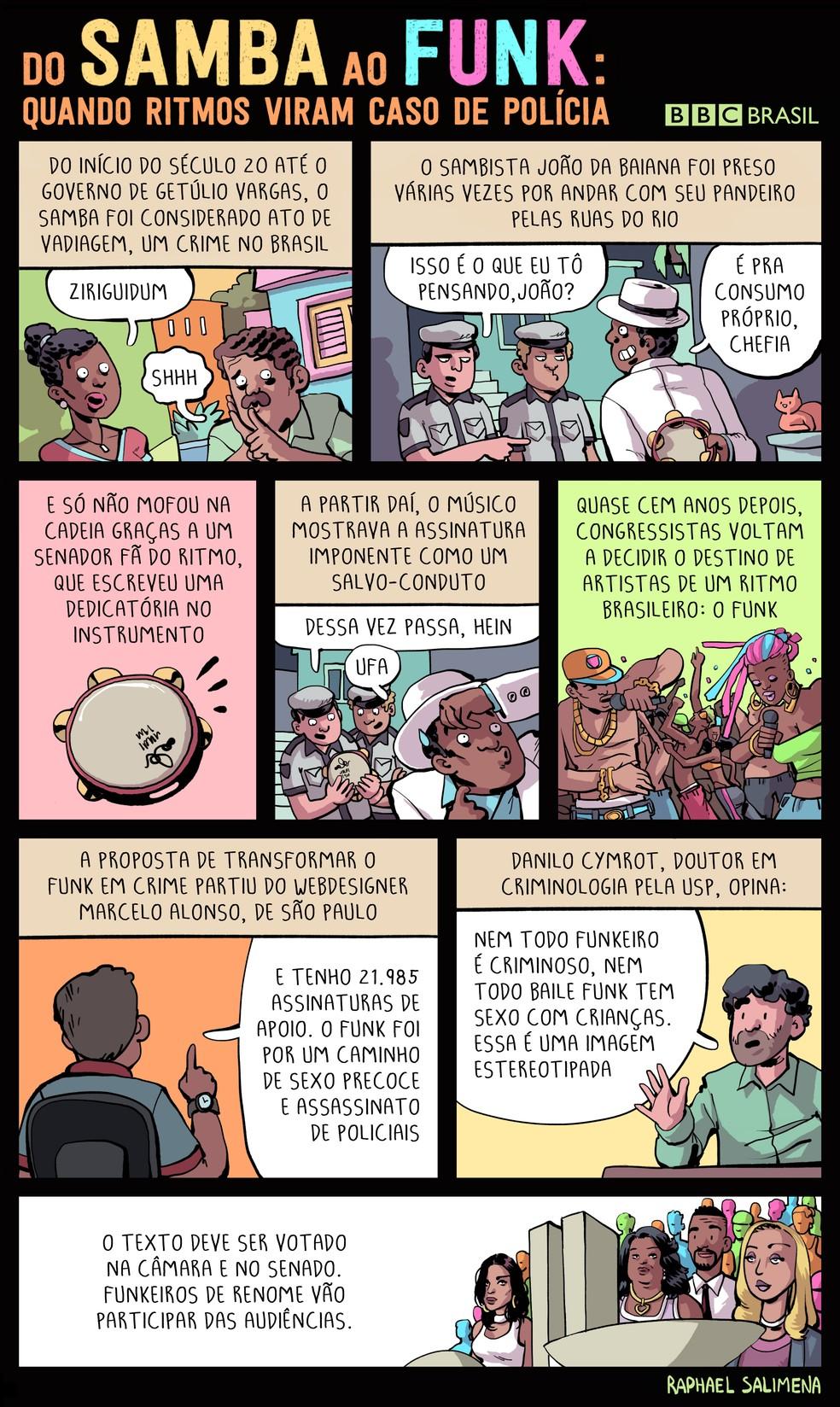 Quadrinho sobre a tentativa de criminalização do funk no Senado Federa. Arte por Raphael Salimenaa/BBC.