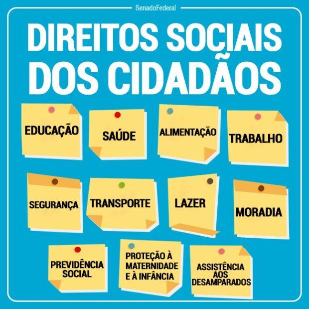 Arte sobre os Direitos Sociais garantidos na Constituiçao Federal do Brasil. Arte de Senado Federal.