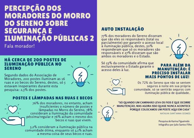 Infográfico 'Pecepção dos Moradores do Morro do Sereno Sobre Segurança e Iluminação Públicas, Parte 2', de Julio Santos Filho baseado nos dados da pesquisa de Karina Figueiredo.
