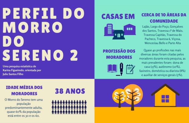Infográfico 'Perfil do Morro do Sereno - Parte 2', de Julio Santos Filho baseado nos dados da pesquisa de Karina Figueiredo.